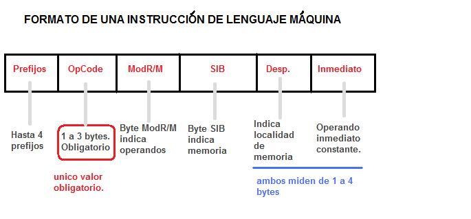 codigos de lenguaje ensamblador: