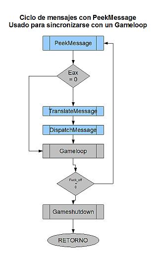 2011 enero programacin en lenguaje ensamblador toma externa ccuart Image collections