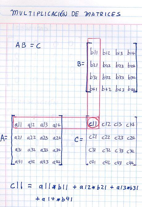 ensamblador « Programación en Lenguaje Ensamblador